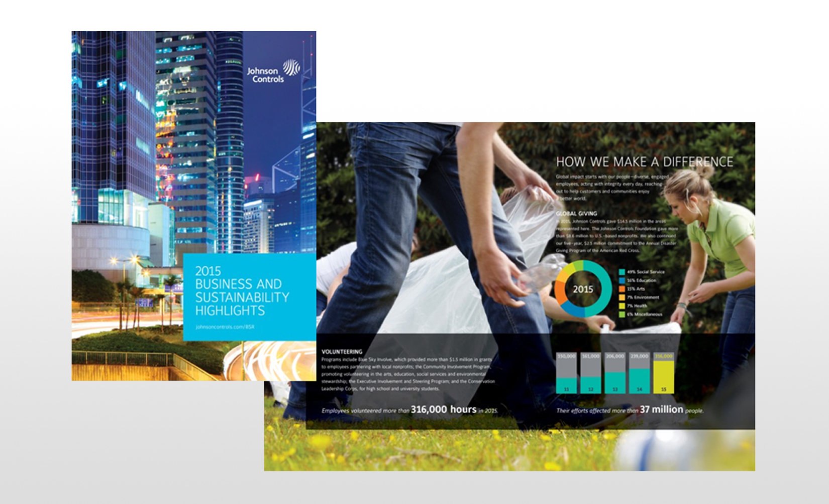 Johnson Controls Business and Sustainability Report